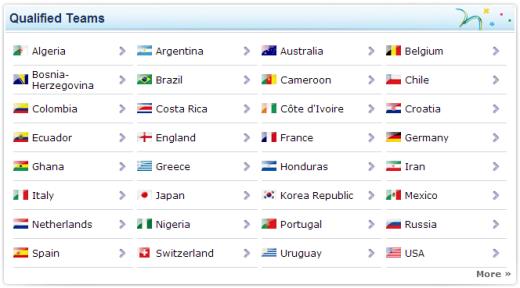 32 Negara Peserta Piala Dunia Brasil 2014