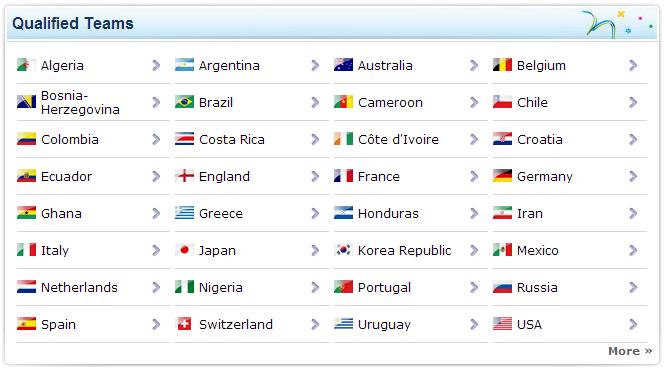 32-negara-piala-dunia-brasil-2014